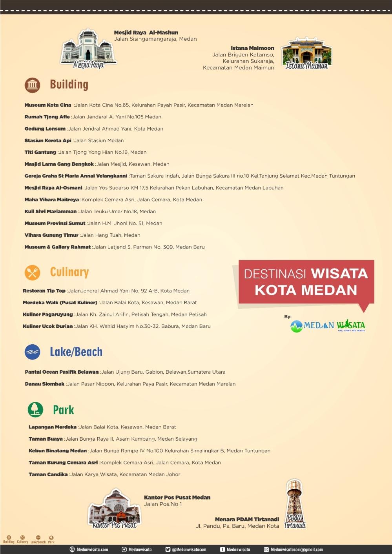 Peta Wisata Kota Medan